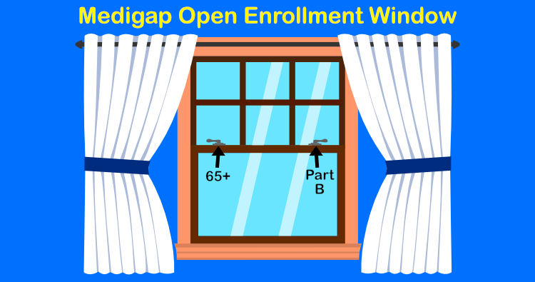 Medigap open enrollment window