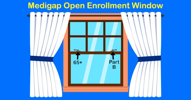 Medigap open enrollment window